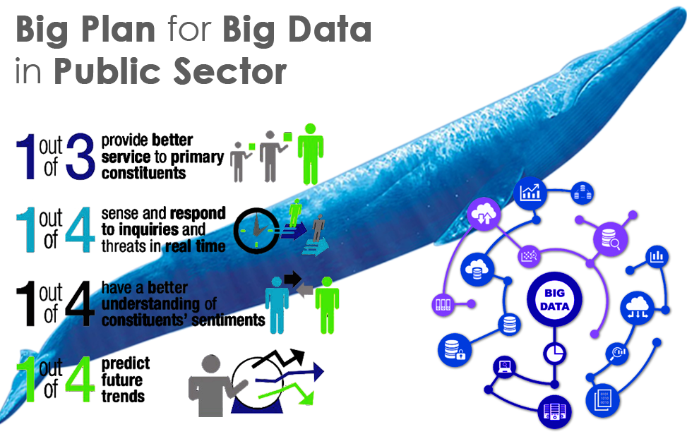 Big Data_1
